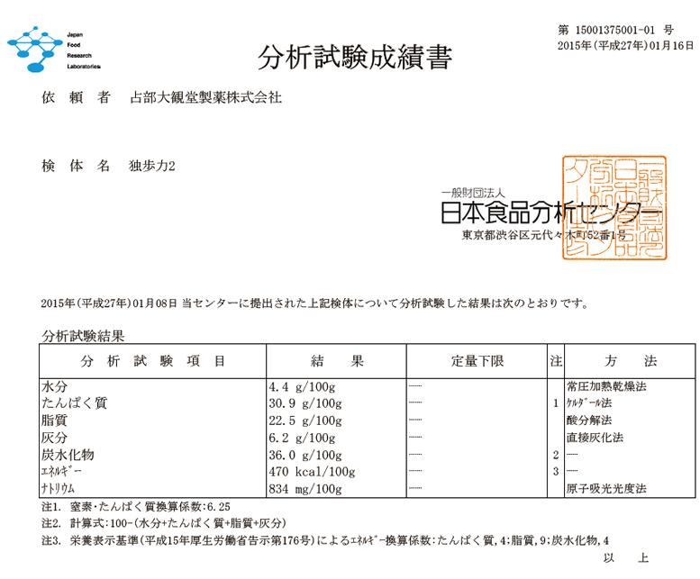 日本食品分析センター分析試験結果